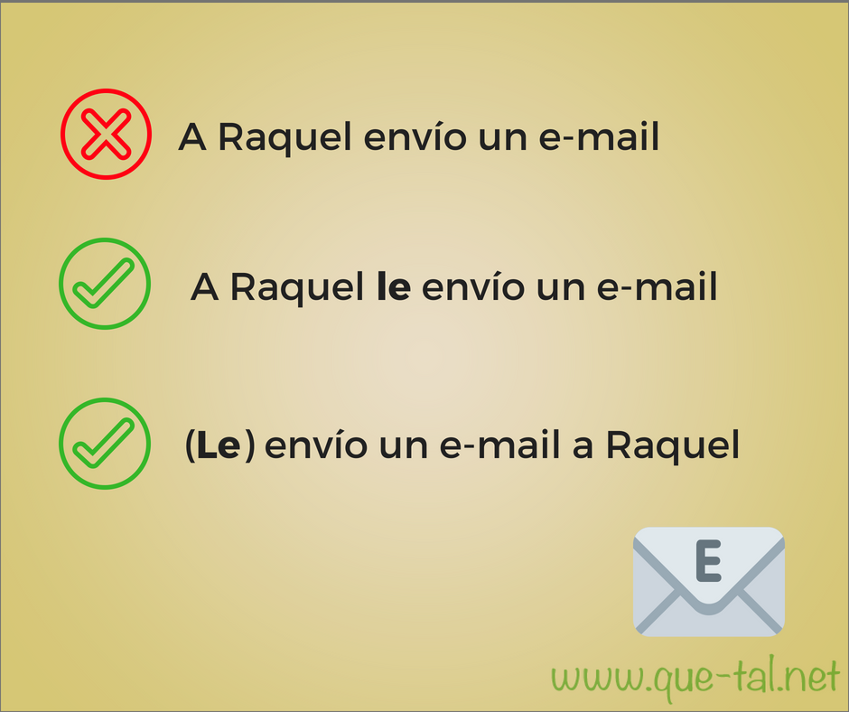Pronomen A Raquel le envío un e-mail